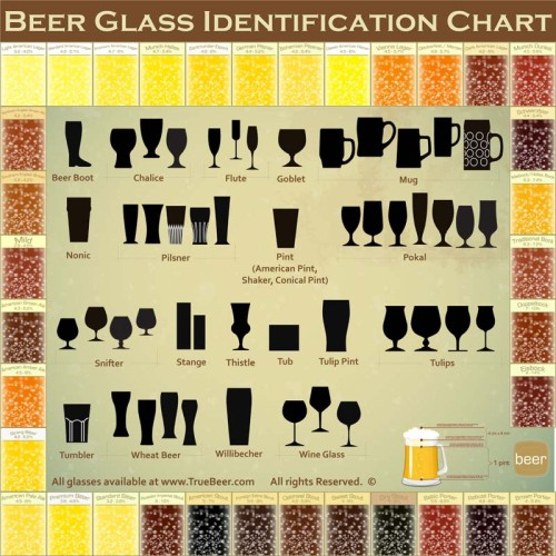 Beer-Glass-Chart-800